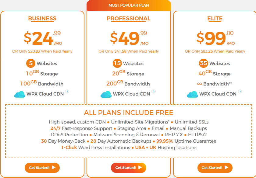 wpx hosting plan