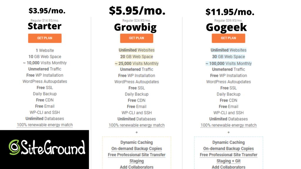 siteground hosting provider plans