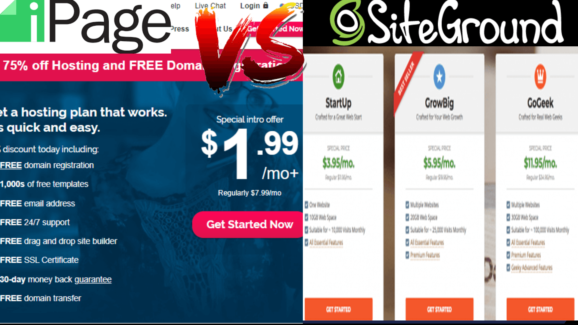 SiteGround vs. iPage Web Hosting