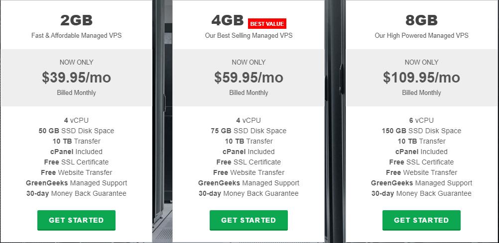 greengeeks vps hosting plan price