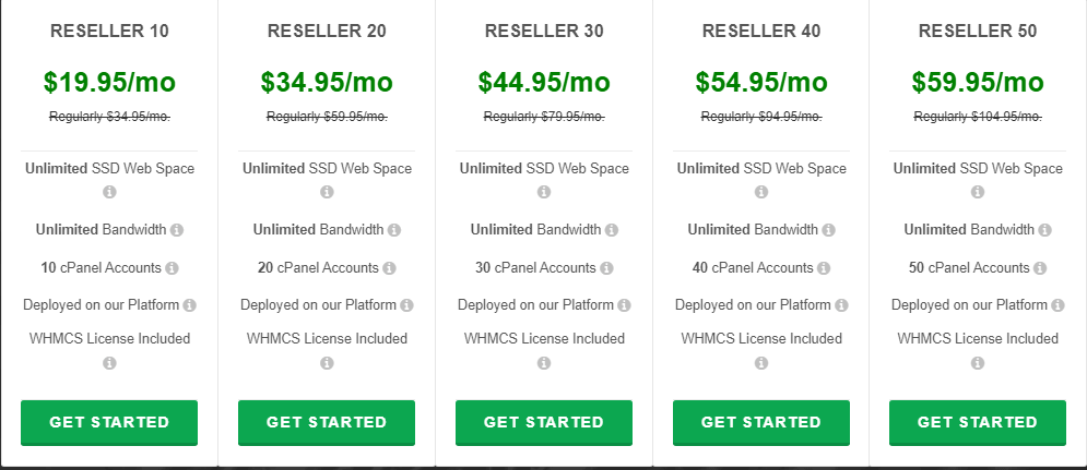 greengeeks reseller price and plans